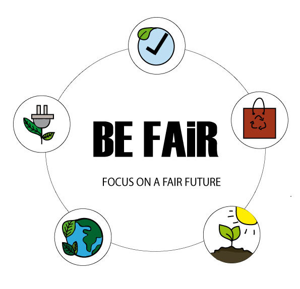Befair GmbH